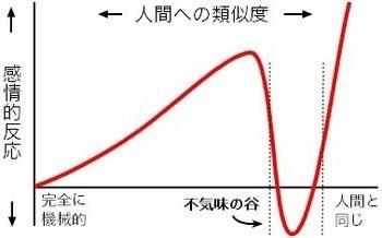 """日本网友热议""""打手枪恐怖谷理论"""" 邻家妹子才是最棒"""